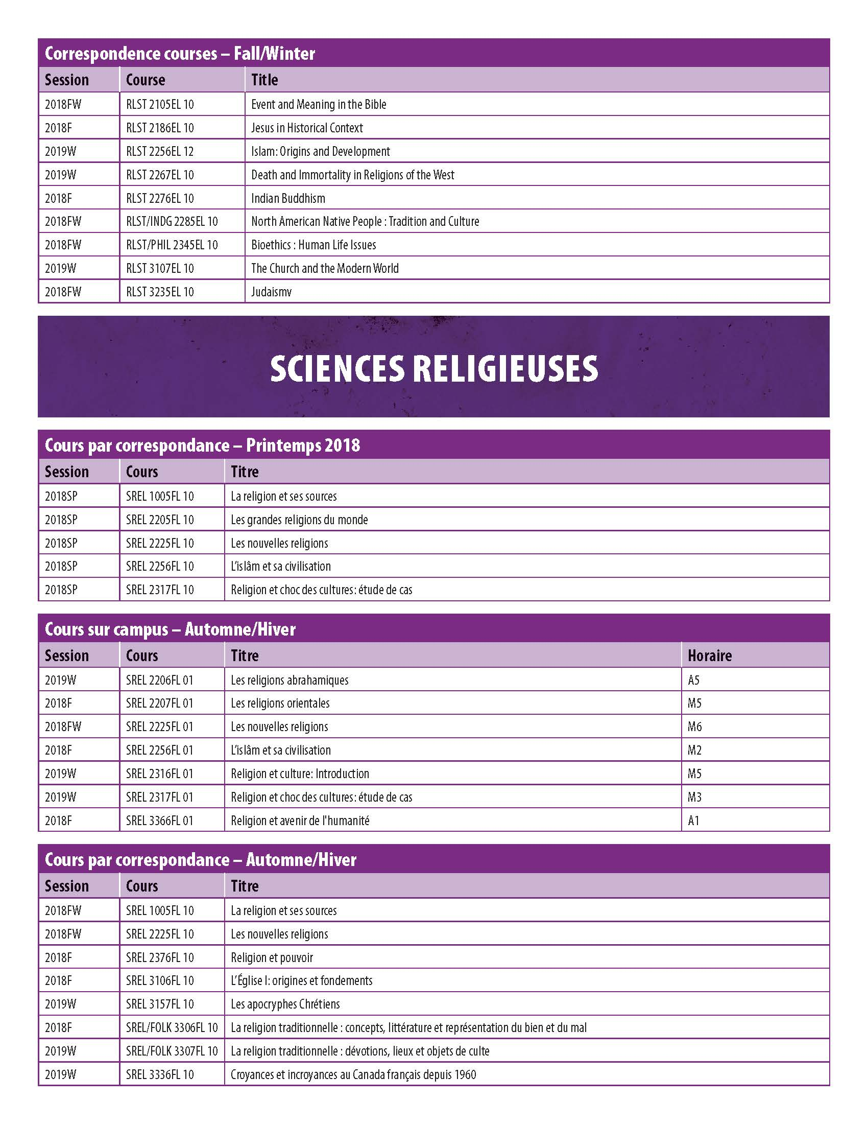 US CourseTimetable 2018 Page 10